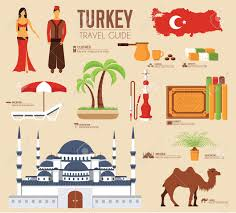 turkeyimages